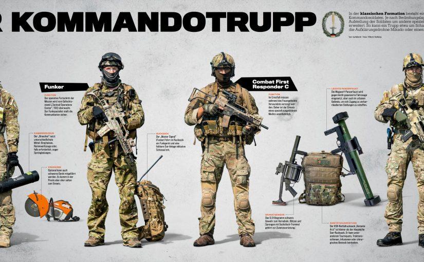 ᐅ Ksk Alle Infos Zum Kommando Spezialkrafte Der Bundeswehr